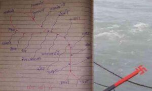 गंगा नदी की सहायक नदियाँ